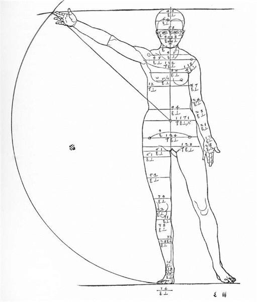 Figure of Woman Shown in Motion, 1528 - Albrecht Durer
