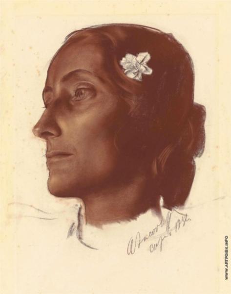 A Girl from Capri, 1932 - Alexandre Jacovleff