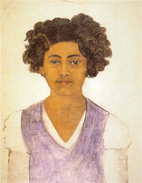 Self Portrait, 1922 - Frida Kahlo