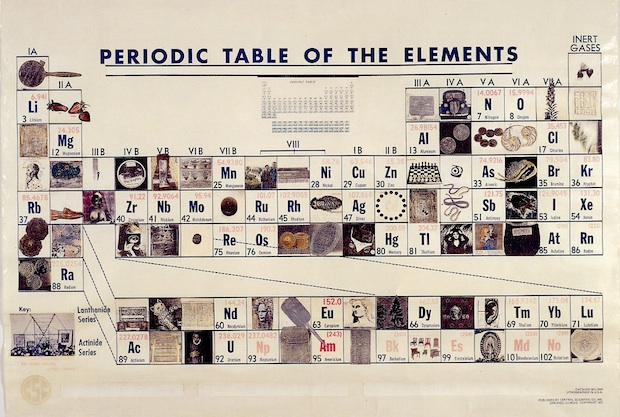 Periodic Table, 1979 - Sonya Rapoport