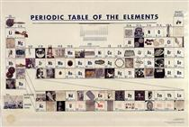 Periodic Table - Sonya Rapoport