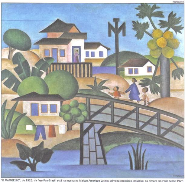 O Mamoeiro, 1925 - Тарсіла ду Амарал